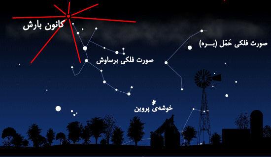 گزارش تصویری رصد بارش شهابی برساووشی 97